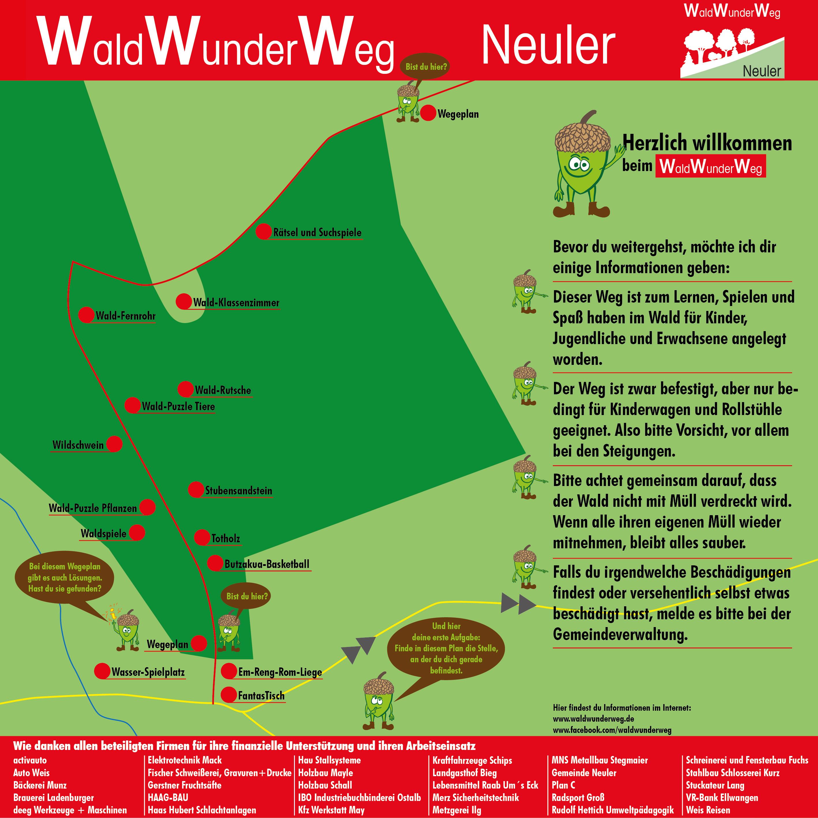 Übersichtsplan_WW-Plan